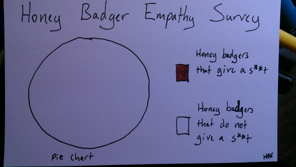 Honey Badger Empathy Survey (c) Hollis Easter